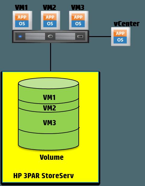 VVols3PAR-1