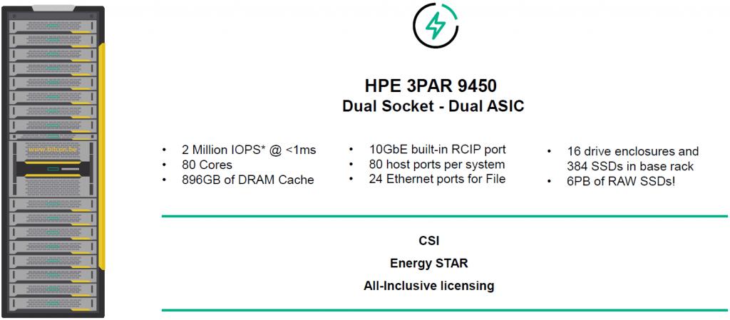 3PAR9450-2