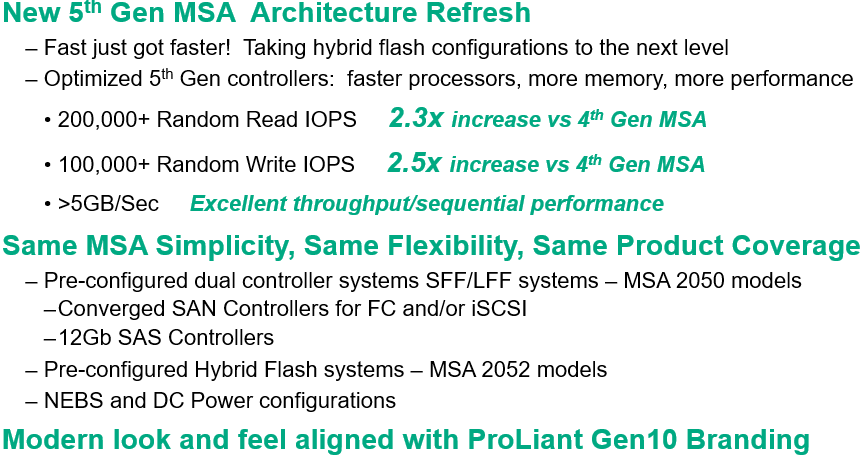 HPE boosts performance with 5th generation MSA 2050/2052