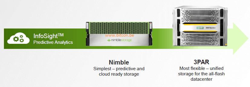 Nimble-13
