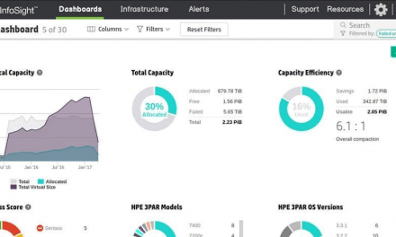 HPE announces InfoSight on 3PAR: AI for the Data Center
